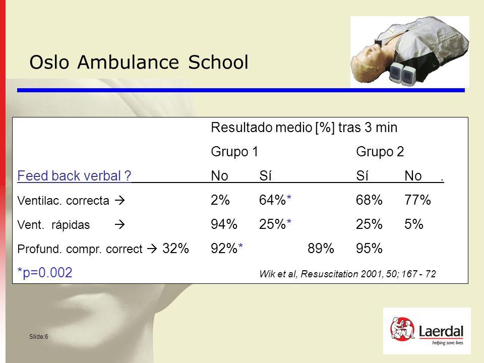 Oslo Ambulance School Resultado medio [%] tras 3 min Grupo 1 Grupo 2